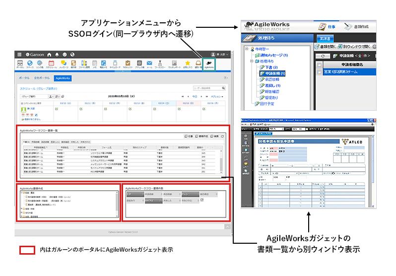 Groon-AgileWorks