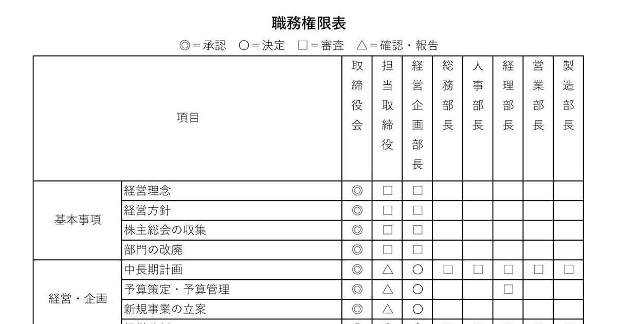 職務権限表サンプル