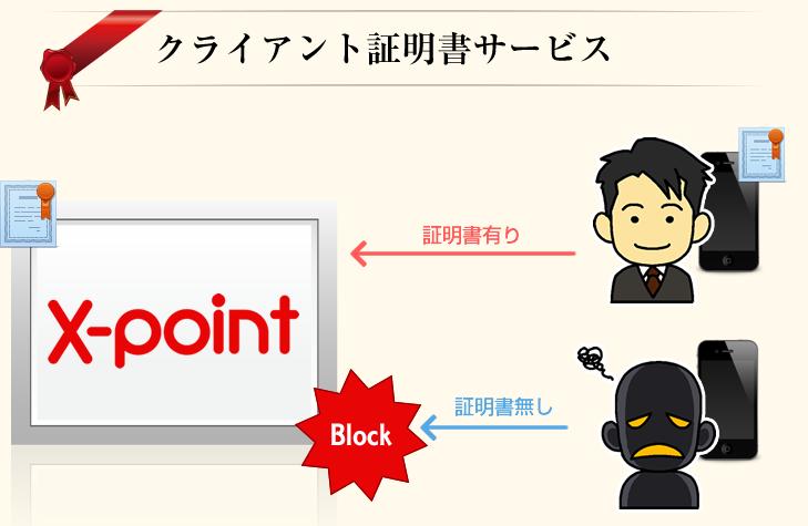 X-point(エクスポイント) × クライアント証明書サービス