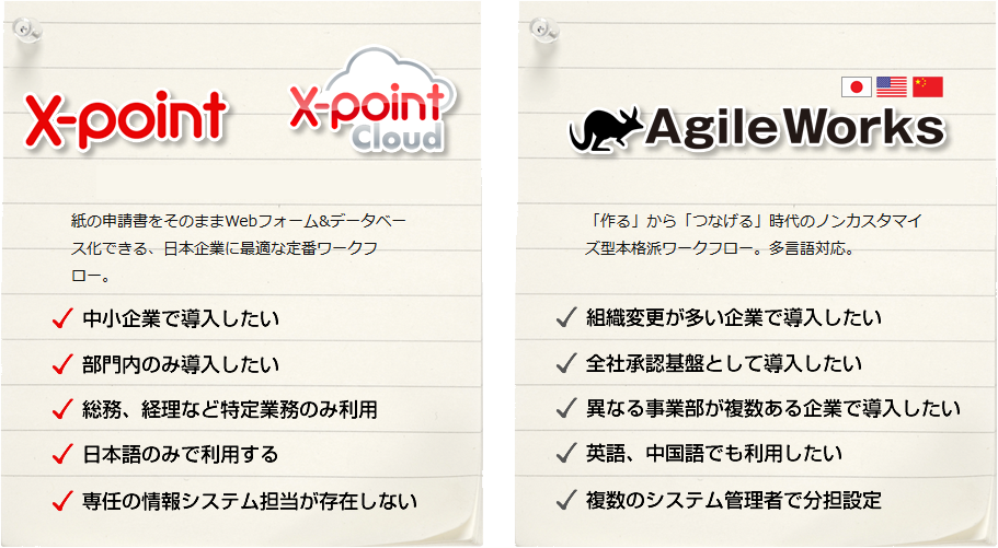 Xpoint Agileworks比較